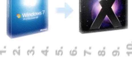 Cesta z Windowsu na Mac, diel tretí – 10 vecí, ktoré by ste mali vedieť
