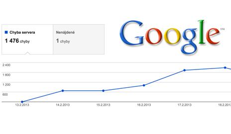 Odindexovanie webu v Google – alebo pozor na staré verzie WordPress pluginu GD Custom Posts And Taxonomies Tools