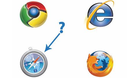 Najrýchlejší internetový browser pre MacOS X – vlastné skúsenosti
