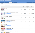 Site finder odporučí vhodné weby pre linkbuilding