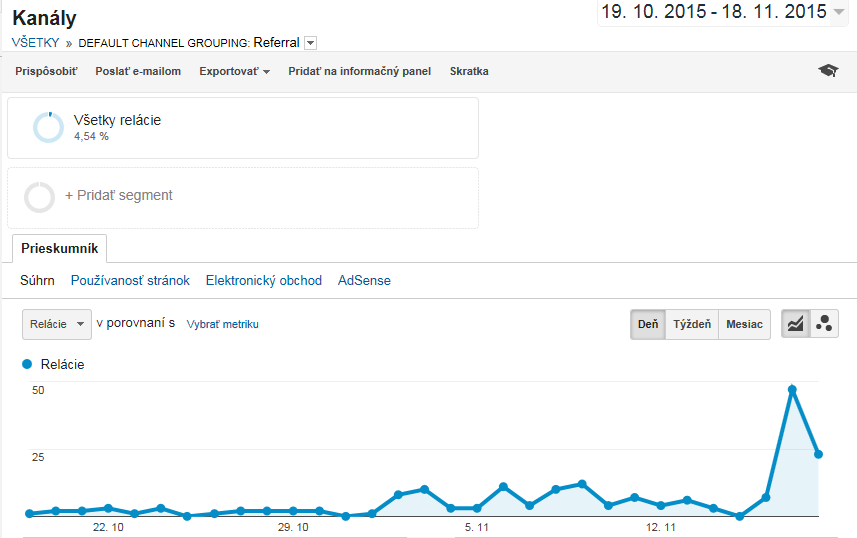 Blokujte nežiadúce zdroje návštevnosti v Google Analytics